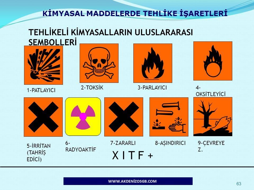 X I T F + TEHLİKELİ KİMYASALLARIN ULUSLARARASI SEMBOLLERİ