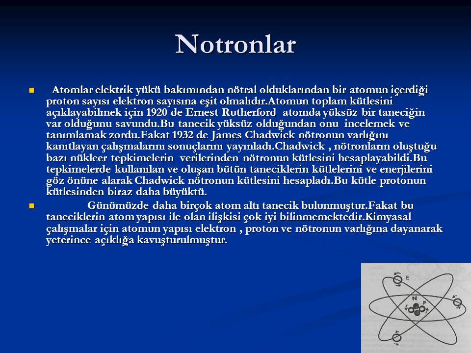 Notronlar