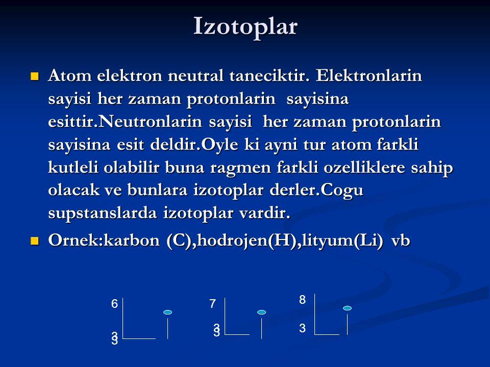 Izotoplar