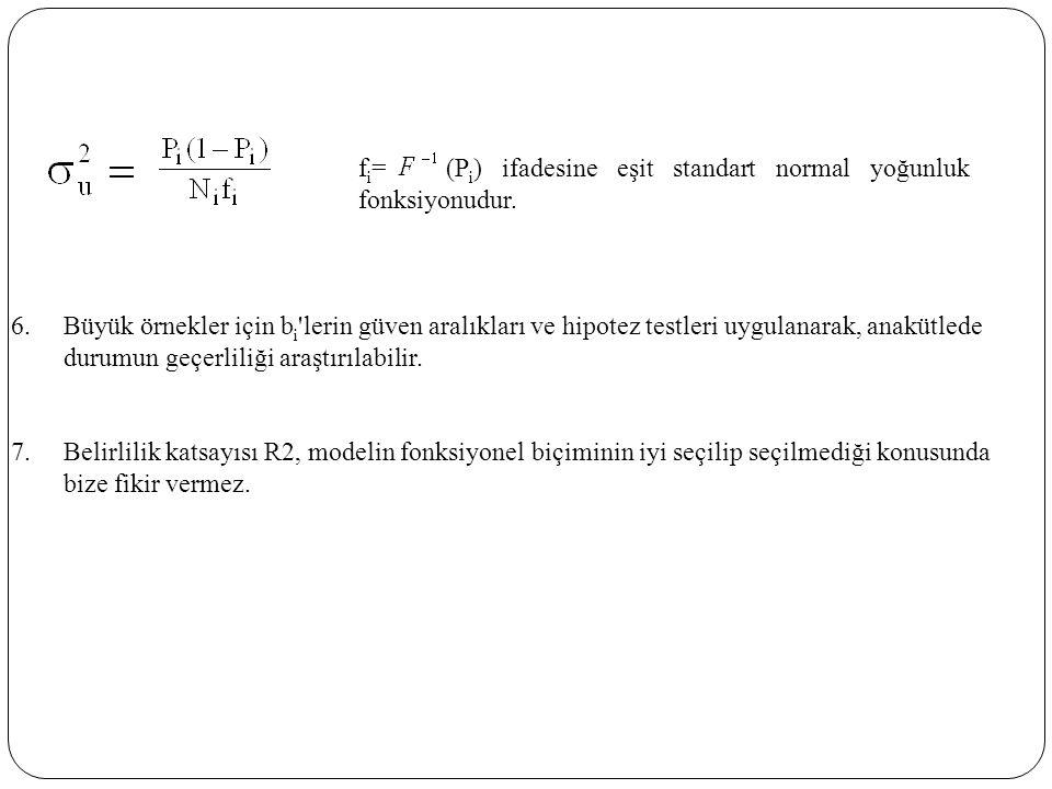 fi= (Pi) ifadesine eşit standart normal yoğunluk fonksiyonudur.