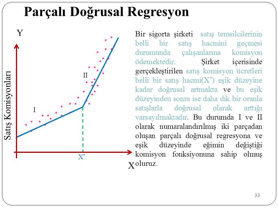 Parçalı Doğrusal Regresyon