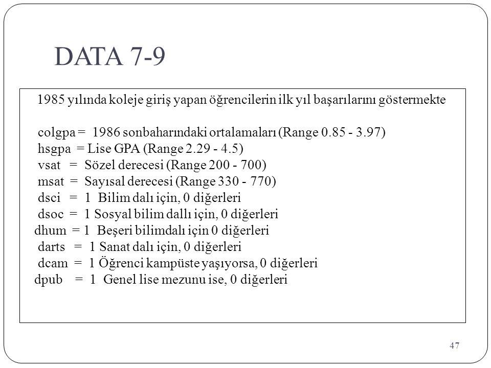 DATA 7-9 colgpa = 1986 sonbaharındaki ortalamaları (Range 0.85 - 3.97)