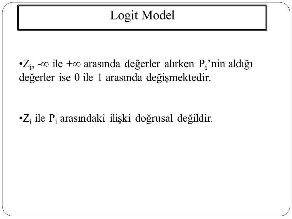 Logit Model Zi, - ile + arasında değerler alırken Pi'nin aldığı değerler ise 0 ile 1 arasında değişmektedir.