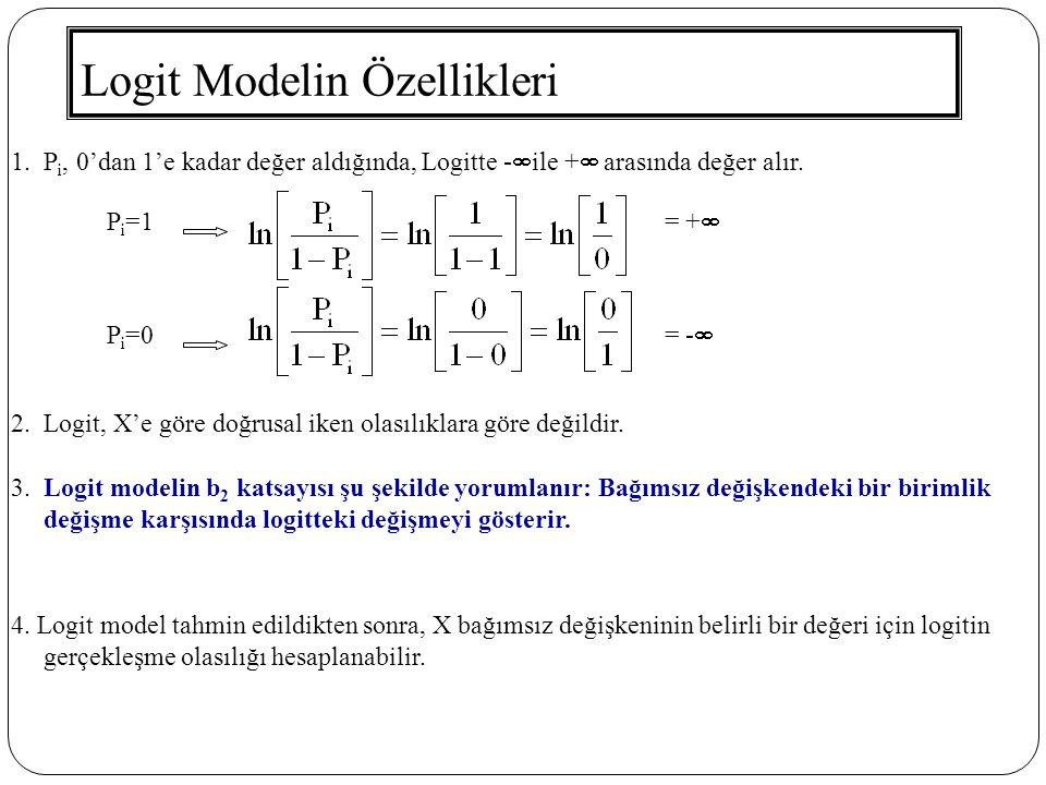 Logit Modelin Özellikleri