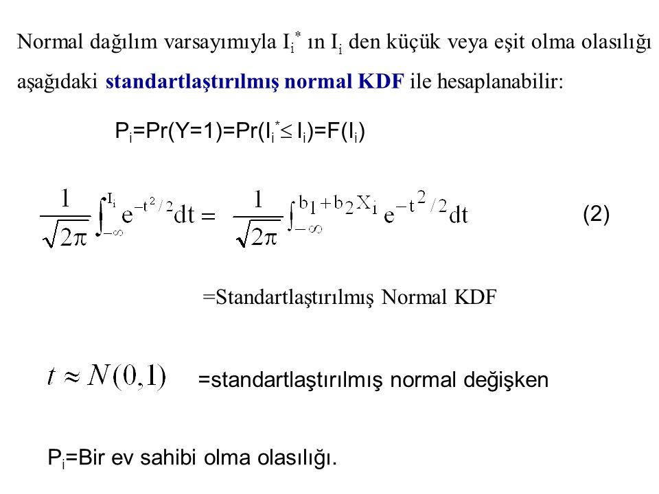 Normal dağılım varsayımıyla Ii