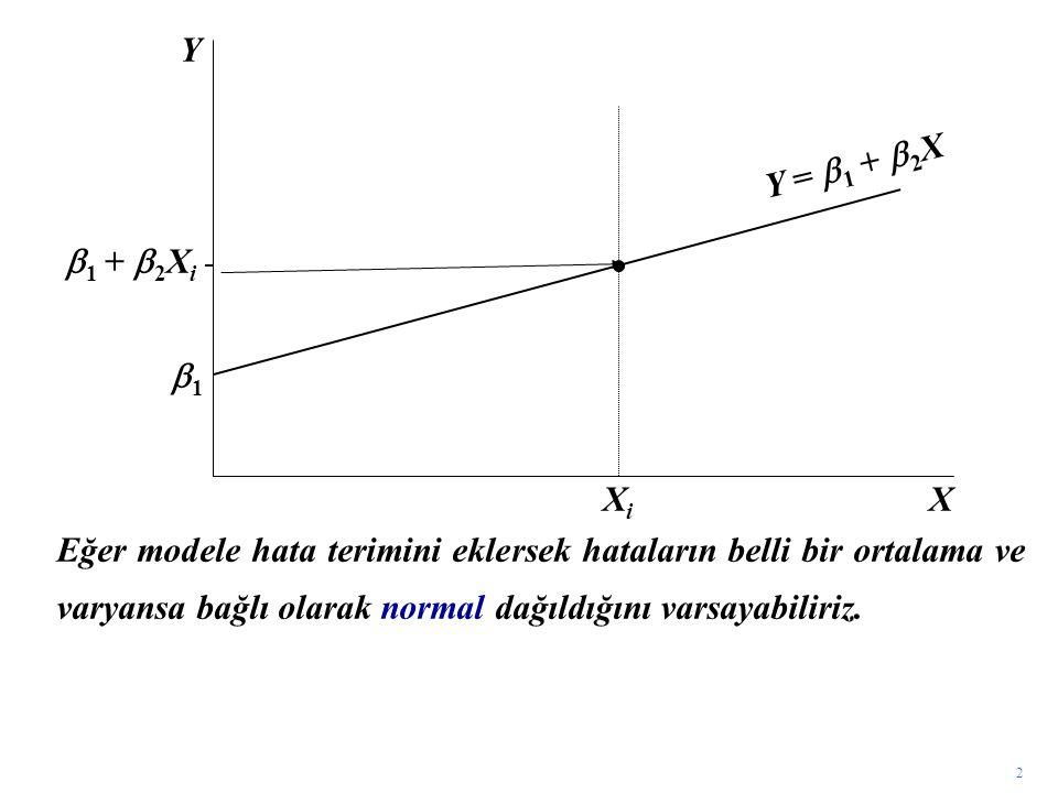 X Y. Xi. b1. b1 + b2Xi. Y = b1 + b2X.
