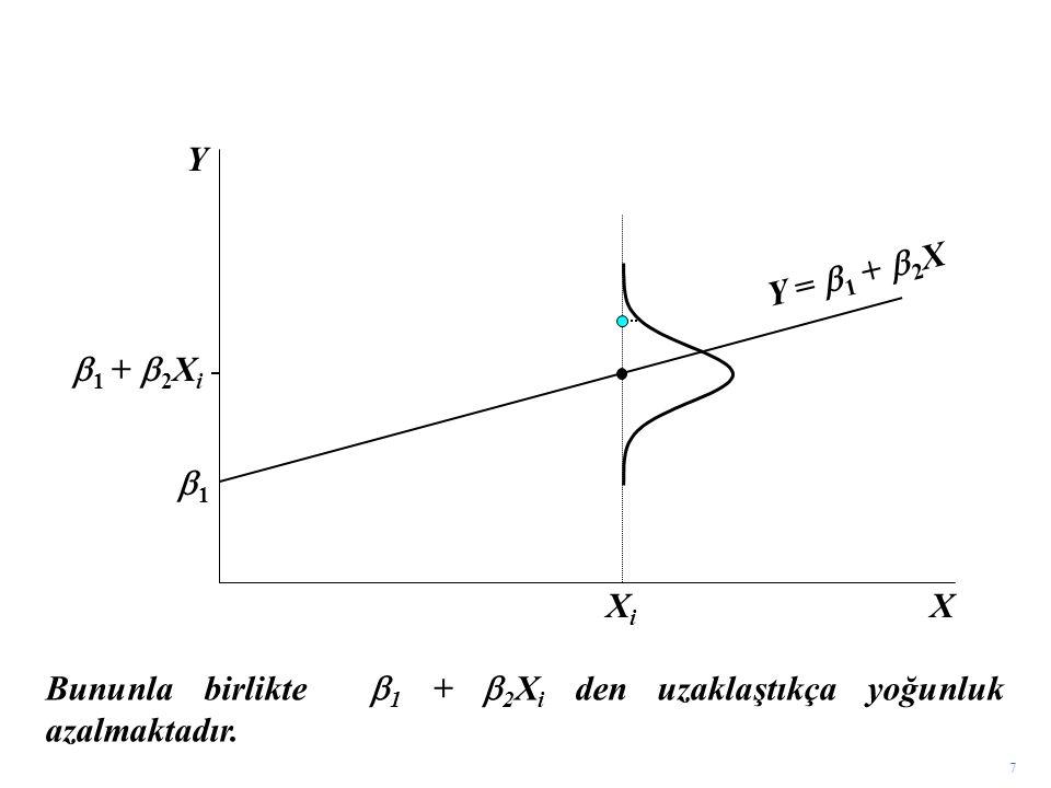 Bununla birlikte b1 + b2Xi den uzaklaştıkça yoğunluk azalmaktadır.