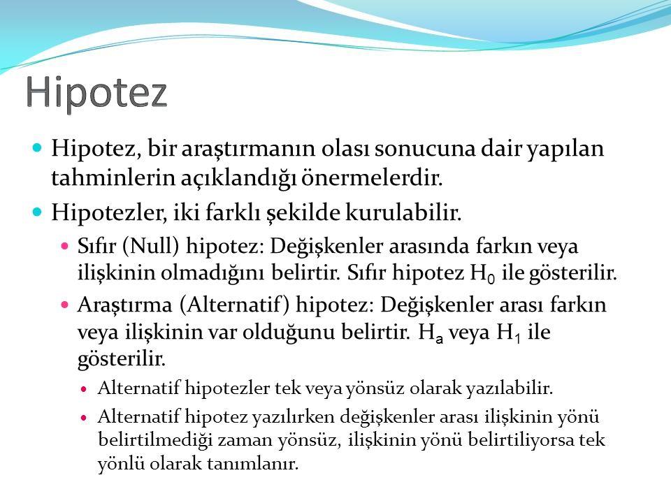 Hipotez Hipotez, bir araştırmanın olası sonucuna dair yapılan tahminlerin açıklandığı önermelerdir.