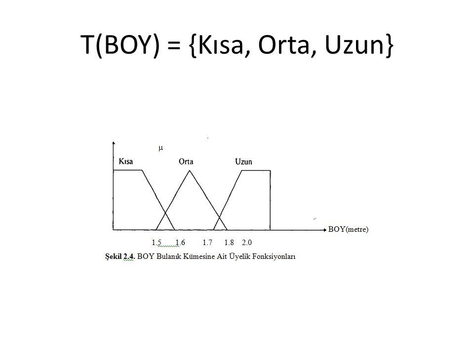T(BOY) = {Kısa, Orta, Uzun}