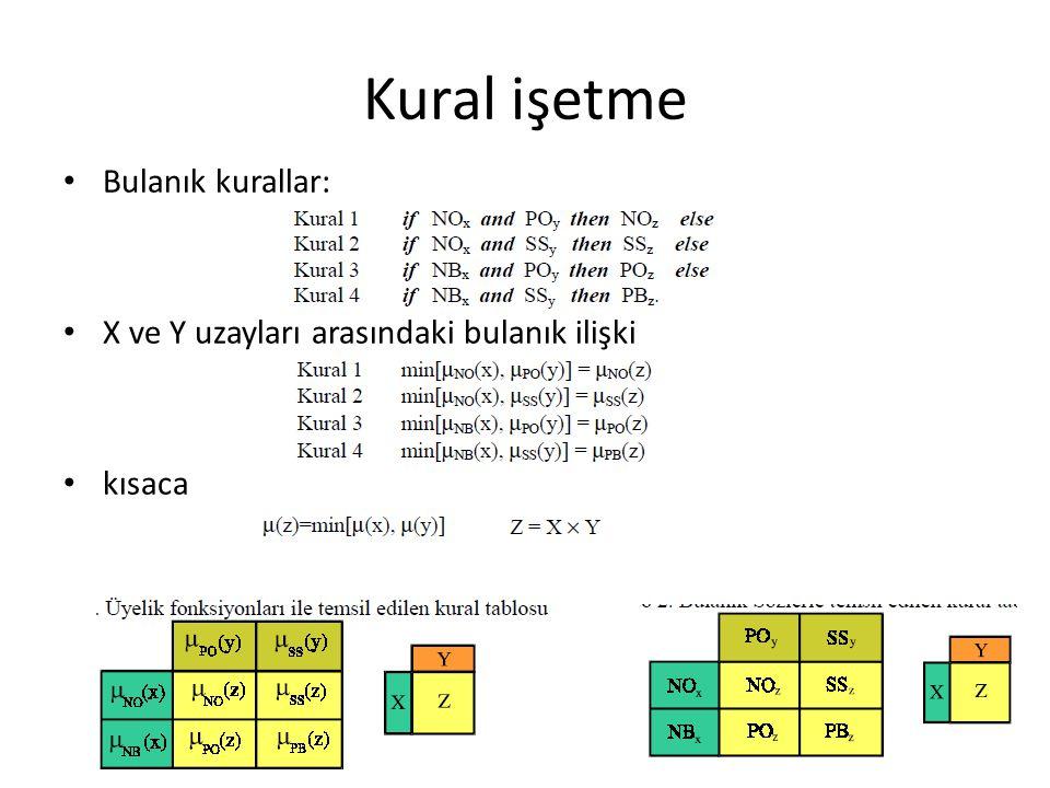 Kural işetme Bulanık kurallar: