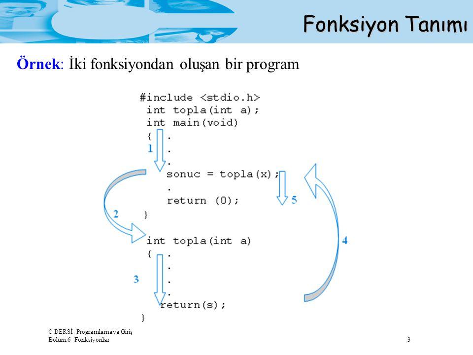 Fonksiyon Tanımı Örnek: İki fonksiyondan oluşan bir program