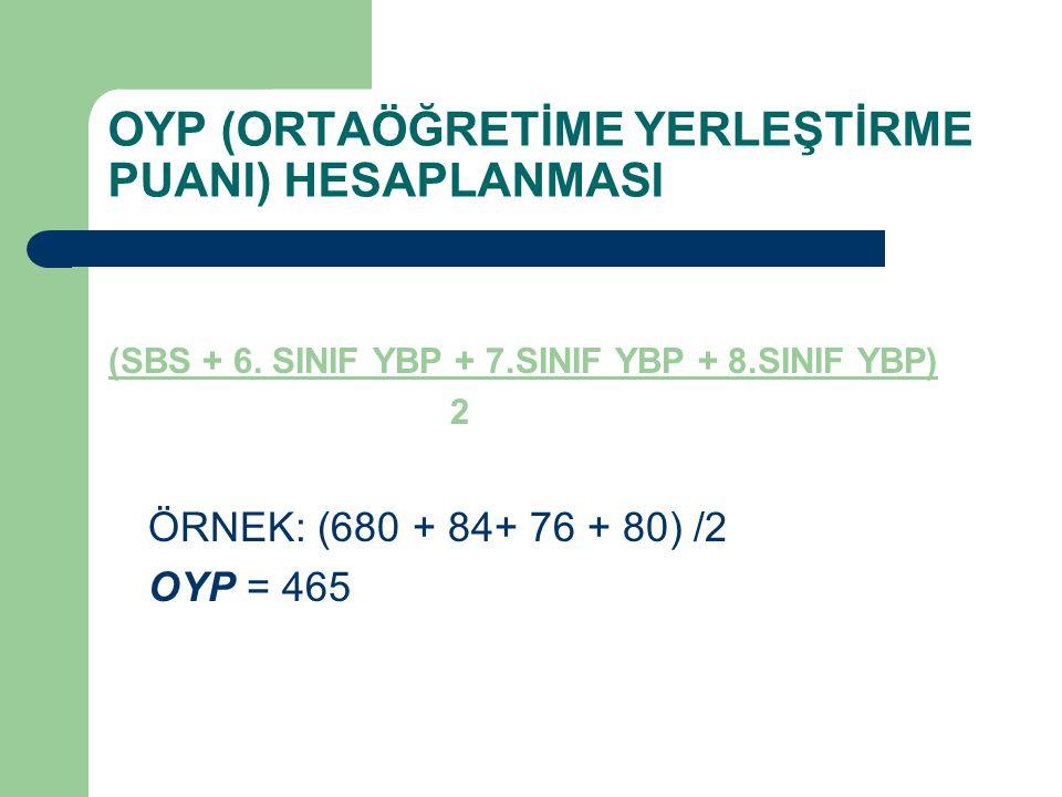 OYP (ORTAÖĞRETİME YERLEŞTİRME PUANI) HESAPLANMASI