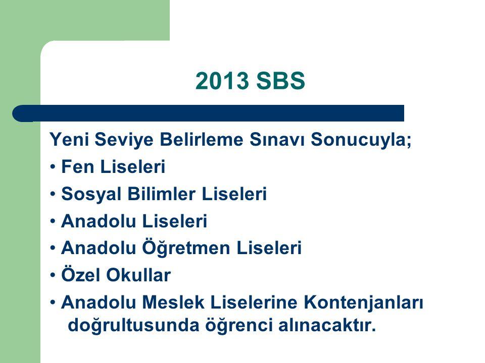 2013 SBS Yeni Seviye Belirleme Sınavı Sonucuyla; • Fen Liseleri