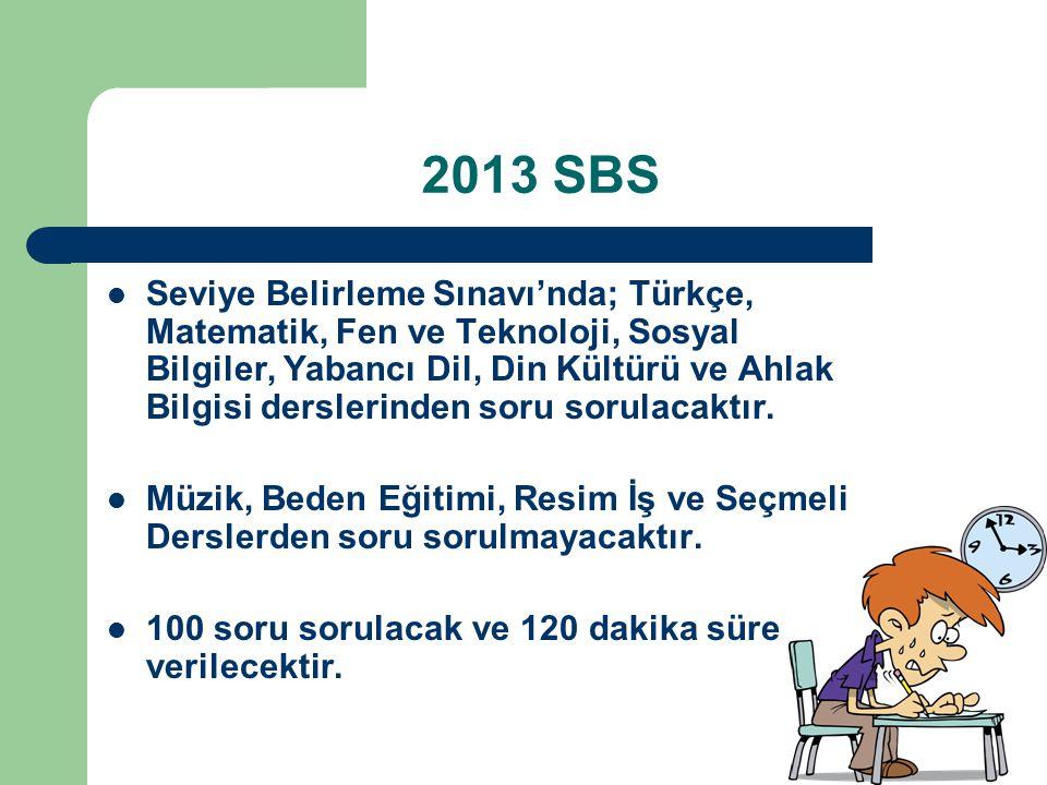 2013 SBS