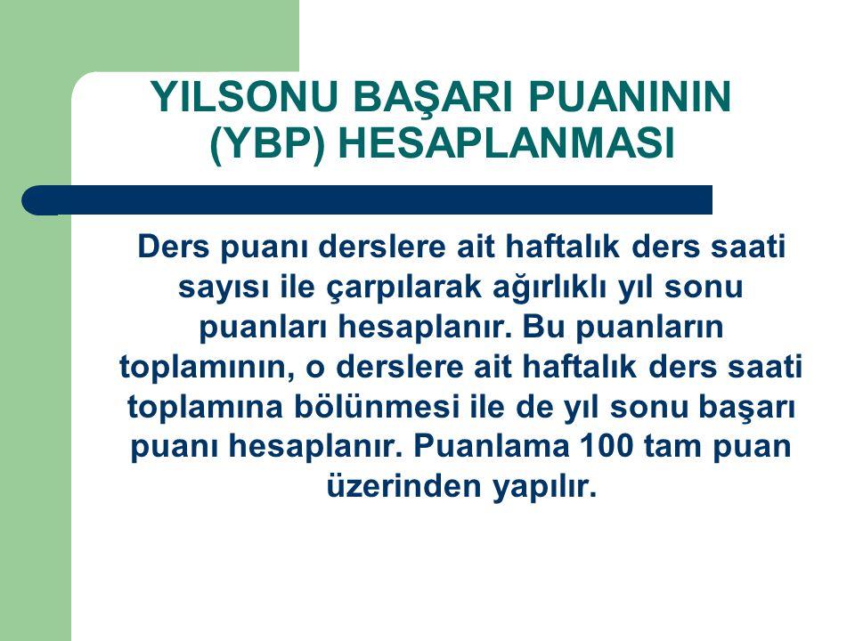 YILSONU BAŞARI PUANININ (YBP) HESAPLANMASI