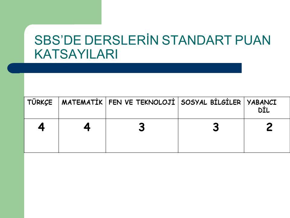SBS'DE DERSLERİN STANDART PUAN KATSAYILARI
