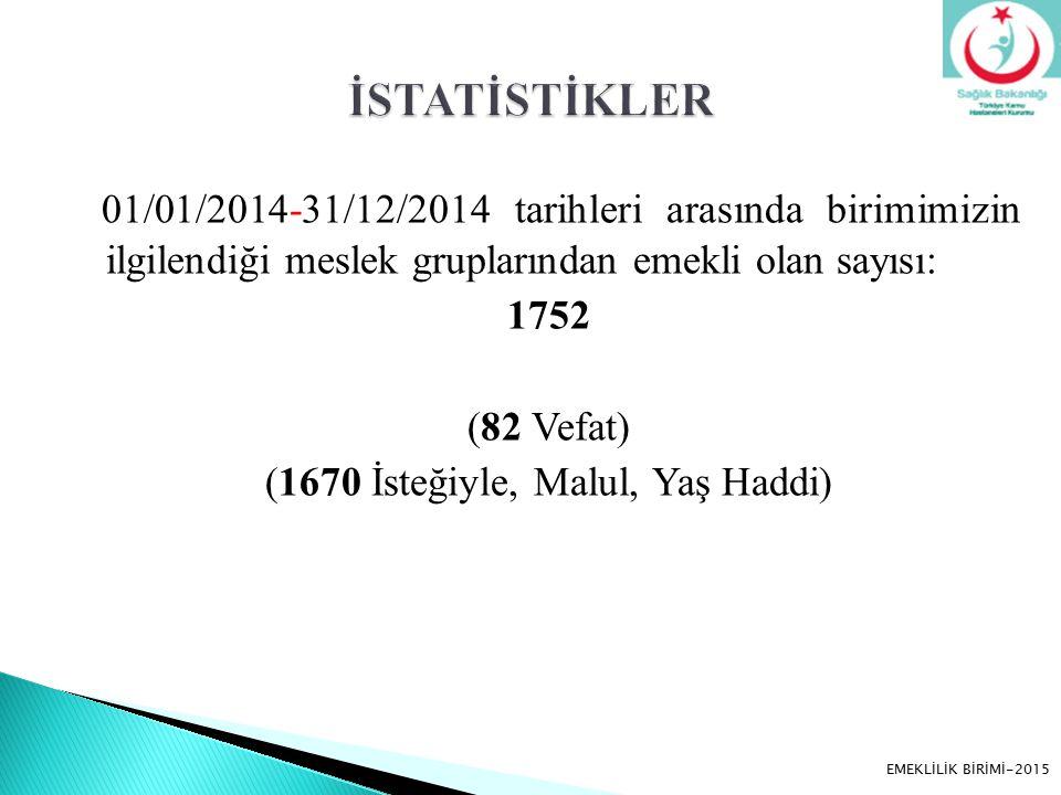 (1670 İsteğiyle, Malul, Yaş Haddi)