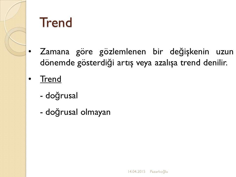 Trend Zamana göre gözlemlenen bir değişkenin uzun dönemde gösterdiği artış veya azalışa trend denilir.