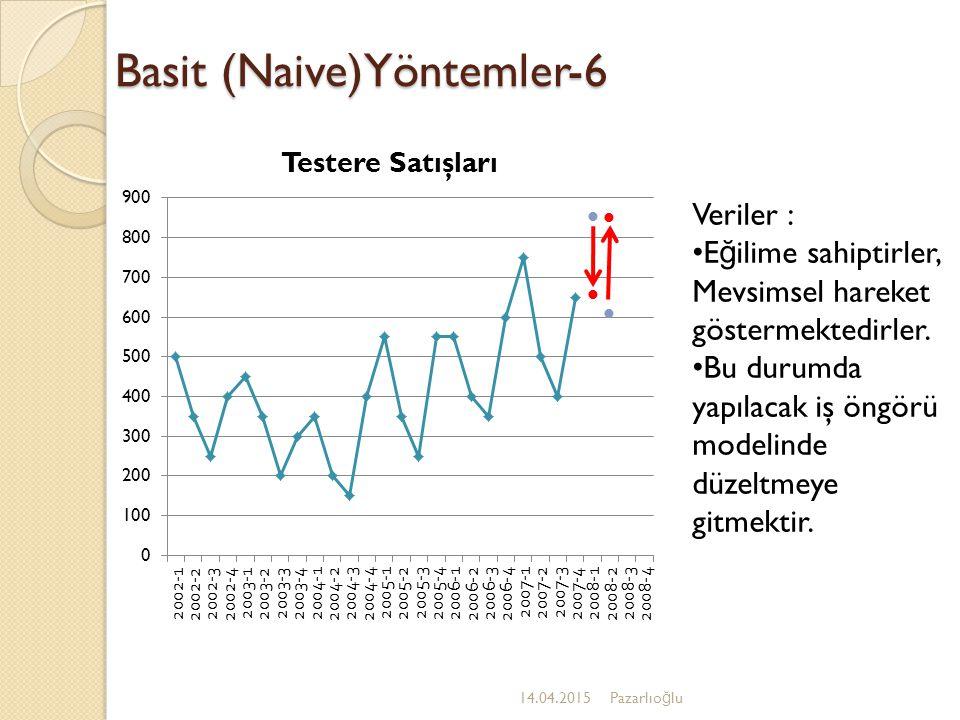 Basit (Naive)Yöntemler-6