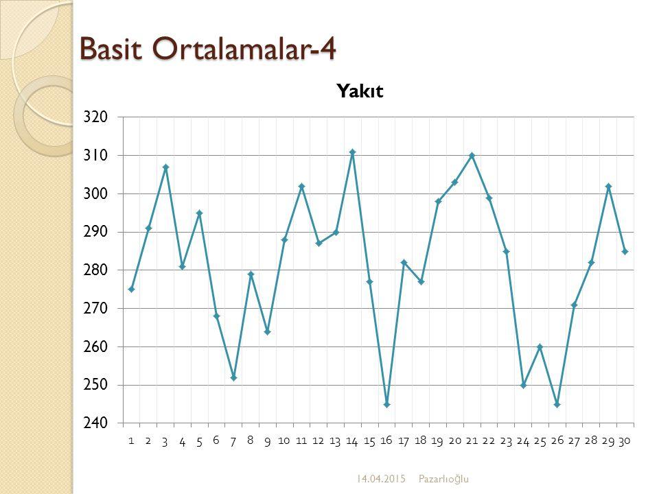 Basit Ortalamalar-4 12.04.2017 Pazarlıoğlu