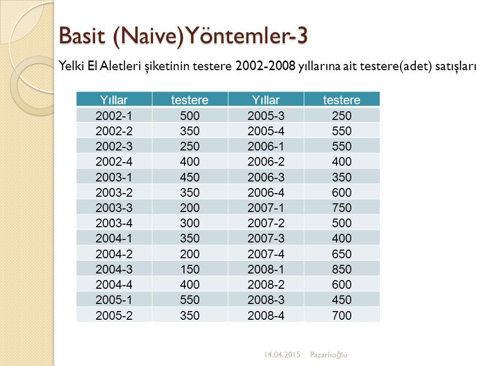 Basit (Naive)Yöntemler-3