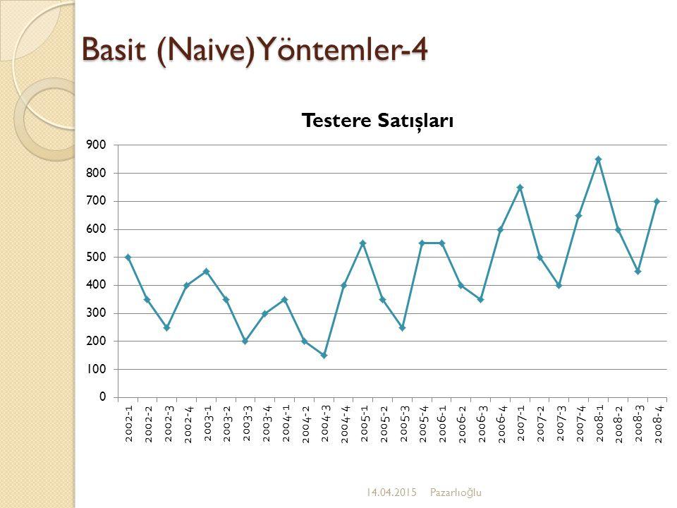 Basit (Naive)Yöntemler-4