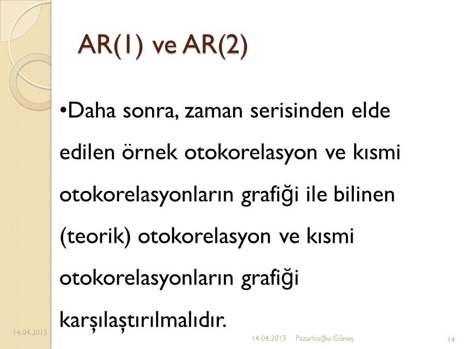AR(1) ve AR(2)