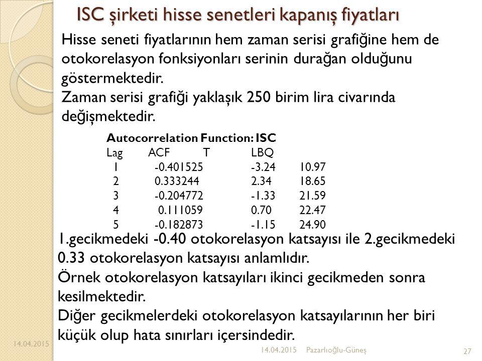 ISC şirketi hisse senetleri kapanış fiyatları