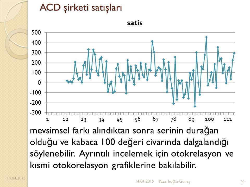 ACD şirketi satışları