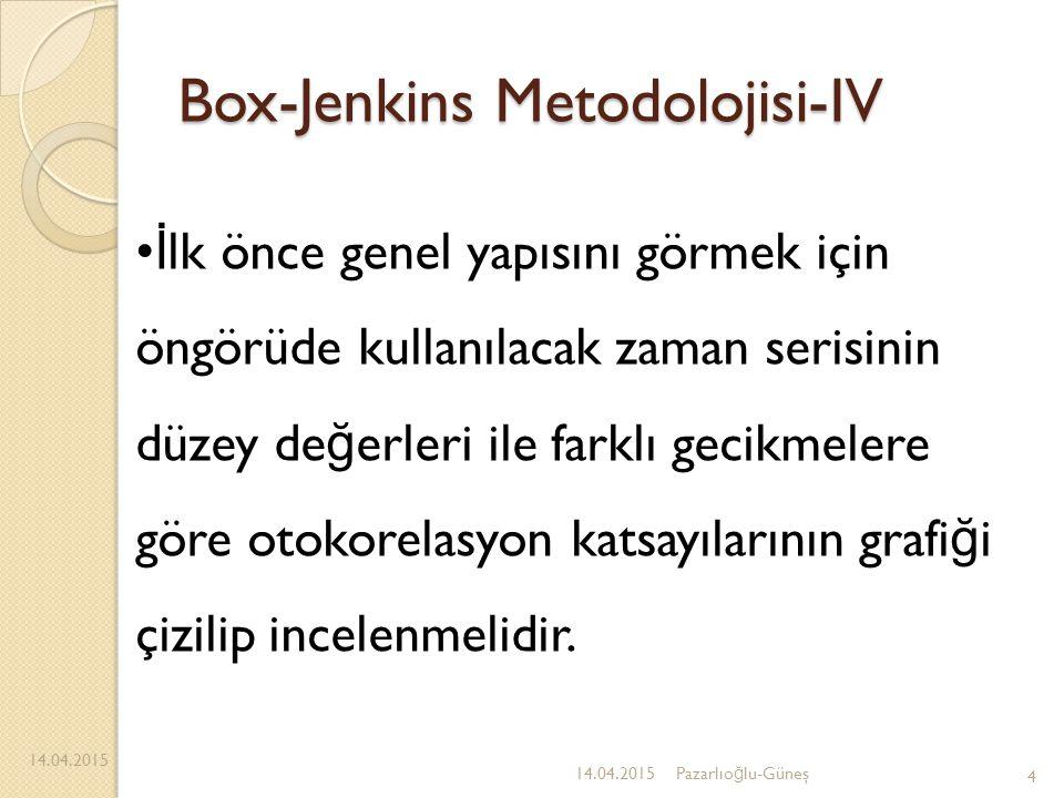 Box-Jenkins Metodolojisi-IV