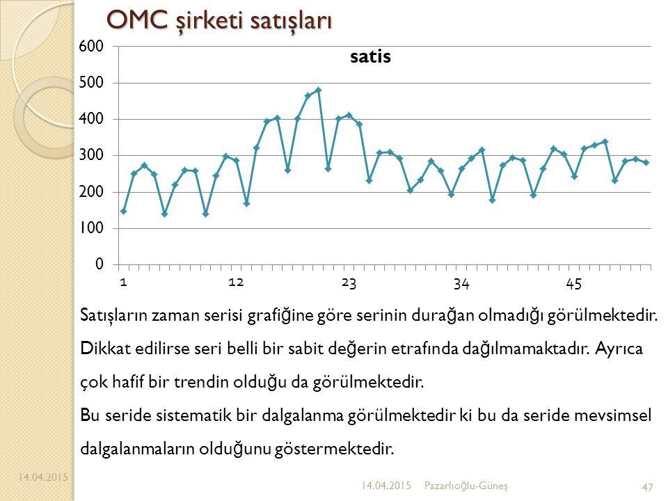 OMC şirketi satışları