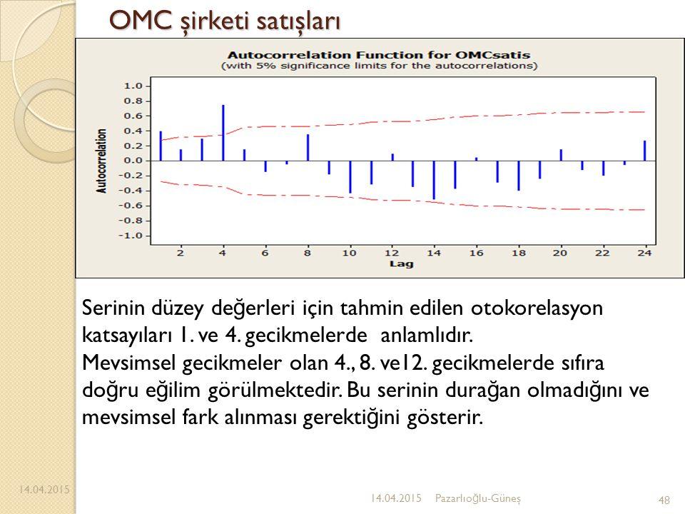 OMC şirketi satışları Serinin düzey değerleri için tahmin edilen otokorelasyon katsayıları 1. ve 4. gecikmelerde anlamlıdır.