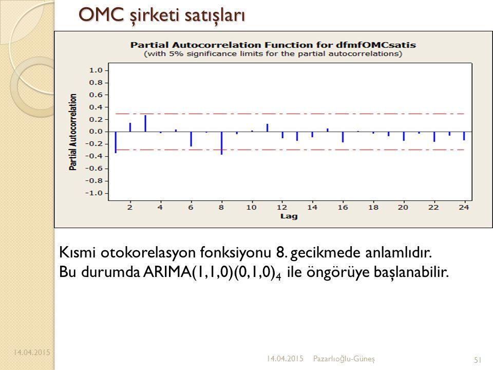OMC şirketi satışları Kısmi otokorelasyon fonksiyonu 8. gecikmede anlamlıdır. Bu durumda ARIMA(1,1,0)(0,1,0)4 ile öngörüye başlanabilir.