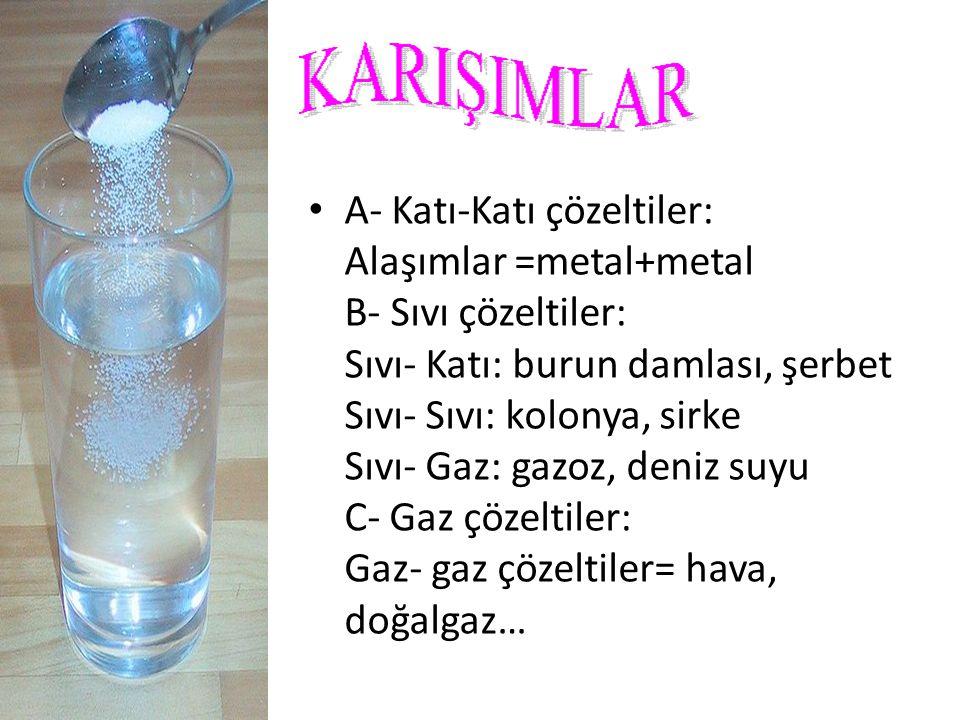 A- Katı-Katı çözeltiler: Alaşımlar =metal+metal B- Sıvı çözeltiler: Sıvı- Katı: burun damlası, şerbet Sıvı- Sıvı: kolonya, sirke Sıvı- Gaz: gazoz, deniz suyu C- Gaz çözeltiler: Gaz- gaz çözeltiler= hava, doğalgaz…