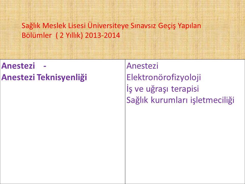 Anestezi Teknisyenliği Anestezi Elektronörofizyoloji