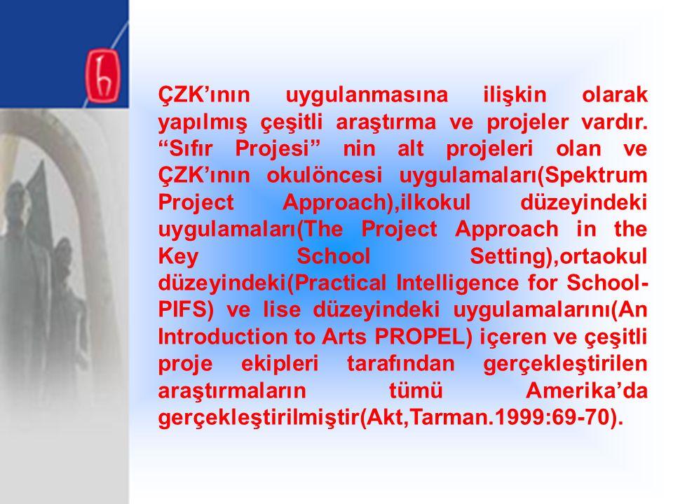 ÇZK'ının uygulanmasına ilişkin olarak yapılmış çeşitli araştırma ve projeler vardır.