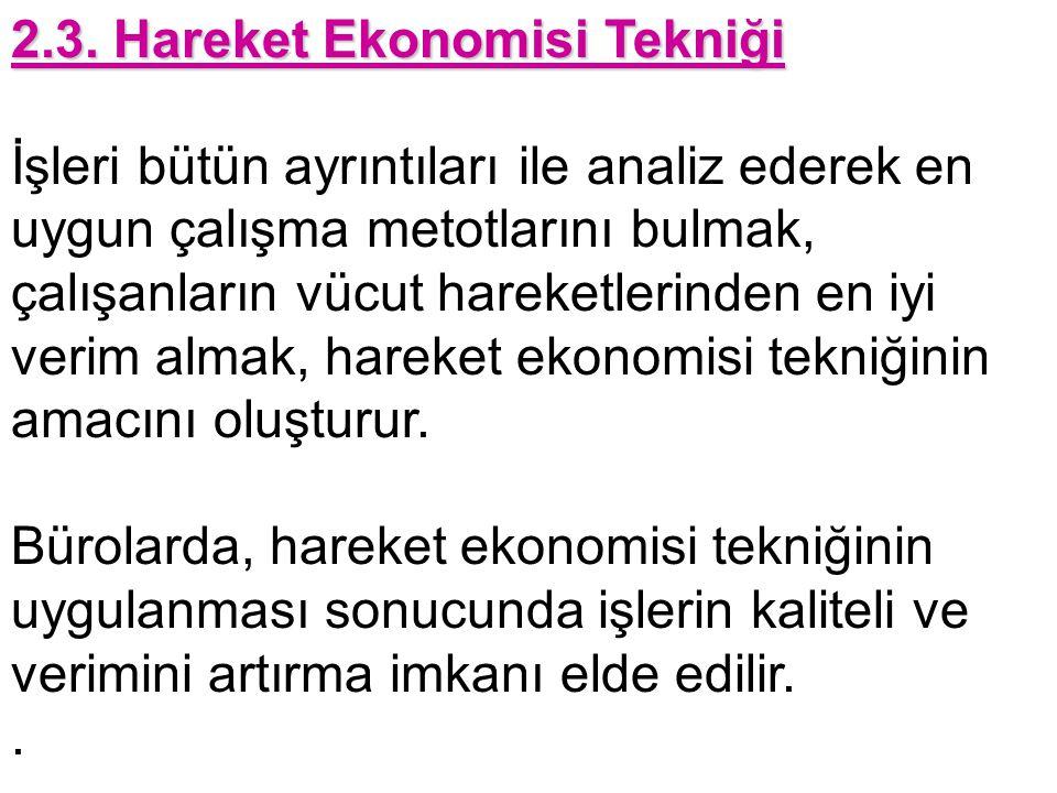 2.3. Hareket Ekonomisi Tekniği