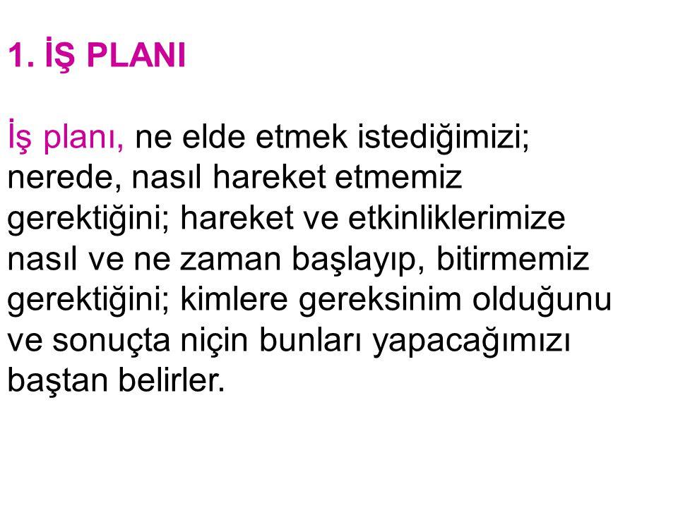 1. İŞ PLANI