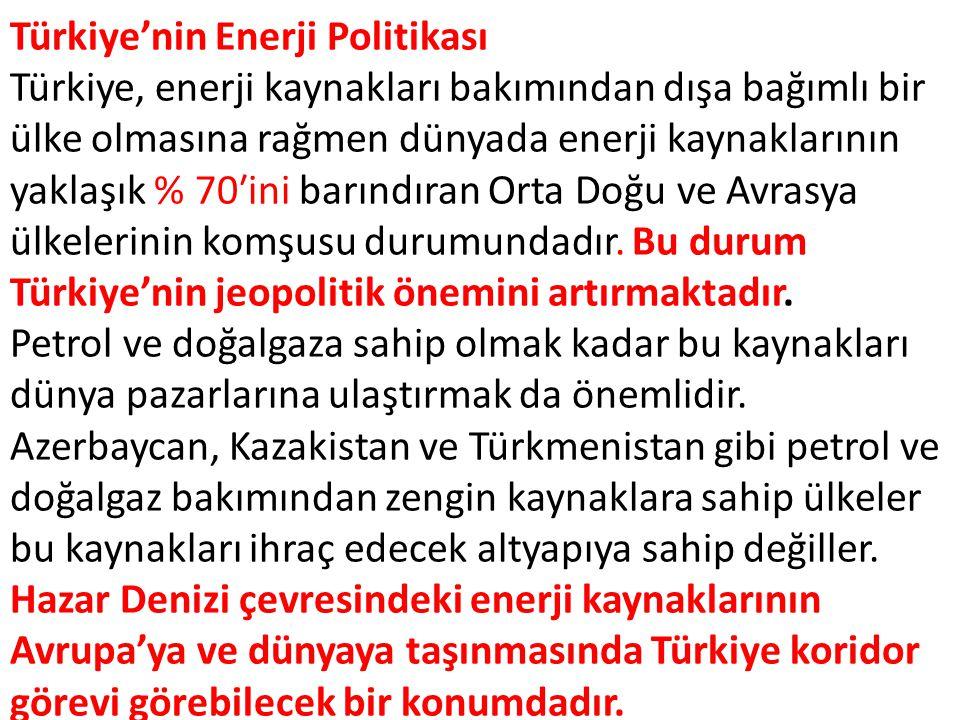 Türkiye'nin Enerji Politikası