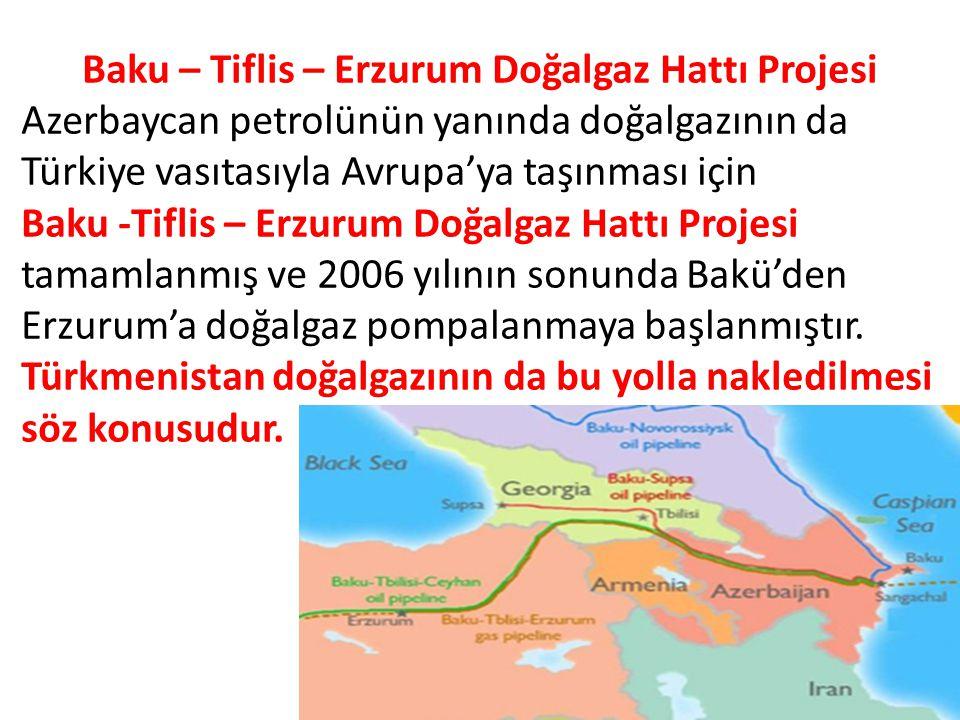 Baku – Tiflis – Erzurum Doğalgaz Hattı Projesi