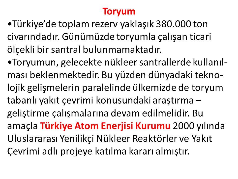 Toryum Türkiye'de toplam rezerv yaklaşık 380.000 ton civarındadır. Günümüzde toryumla çalışan ticari ölçekli bir santral bulunmamaktadır.