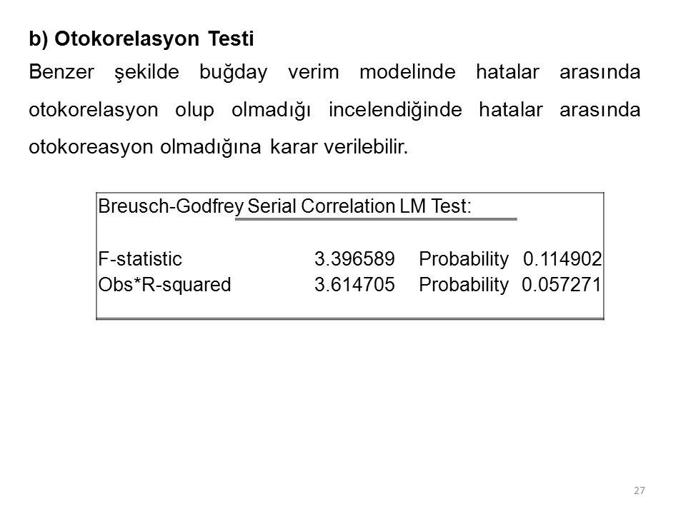 b) Otokorelasyon Testi
