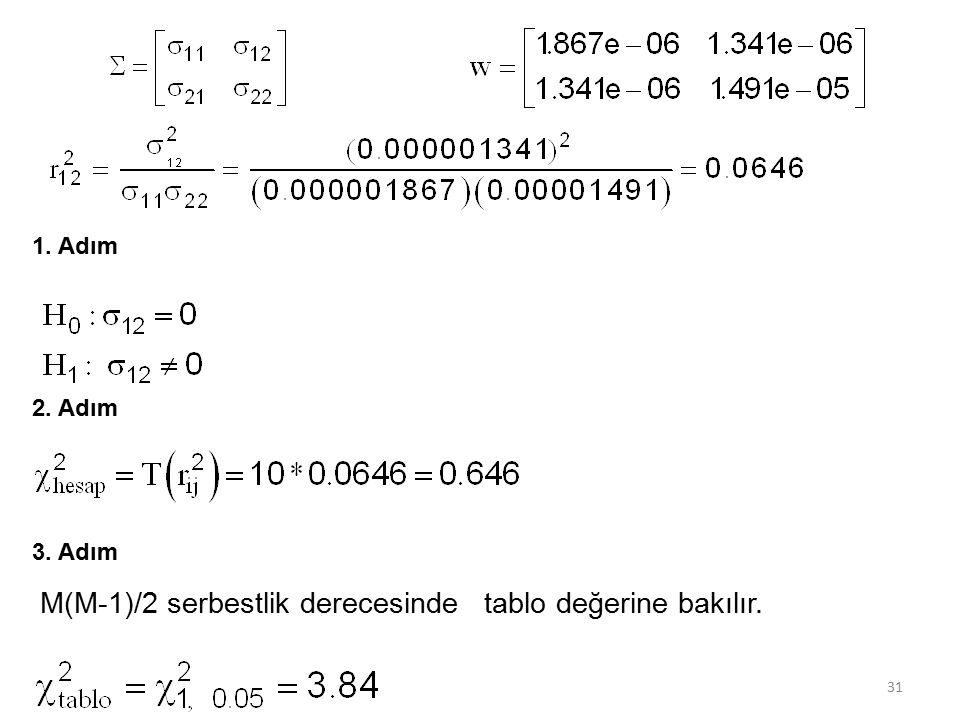 M(M-1)/2 serbestlik derecesinde tablo değerine bakılır.