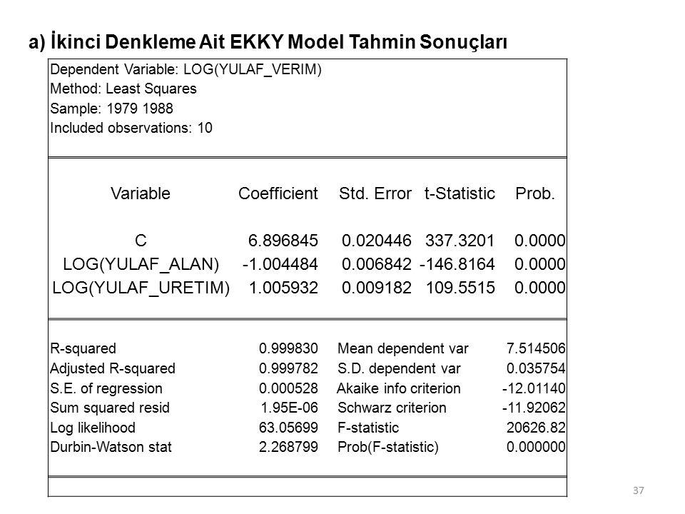 a) İkinci Denkleme Ait EKKY Model Tahmin Sonuçları
