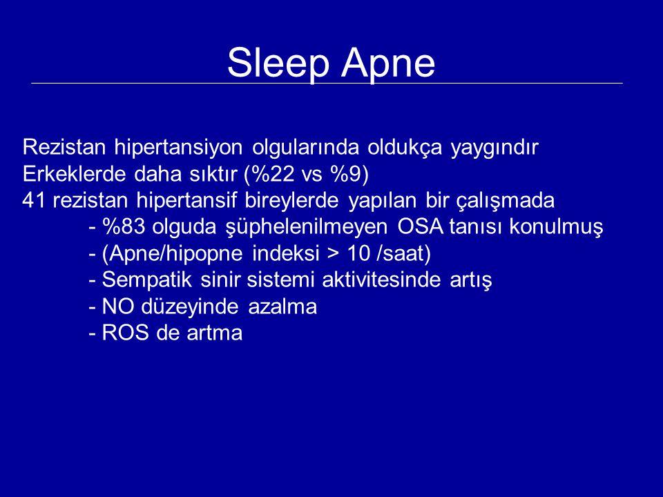 Sleep Apne Rezistan hipertansiyon olgularında oldukça yaygındır