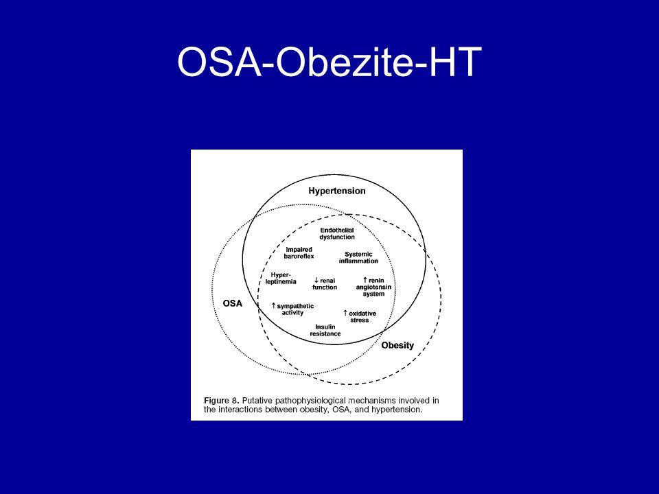 OSA-Obezite-HT