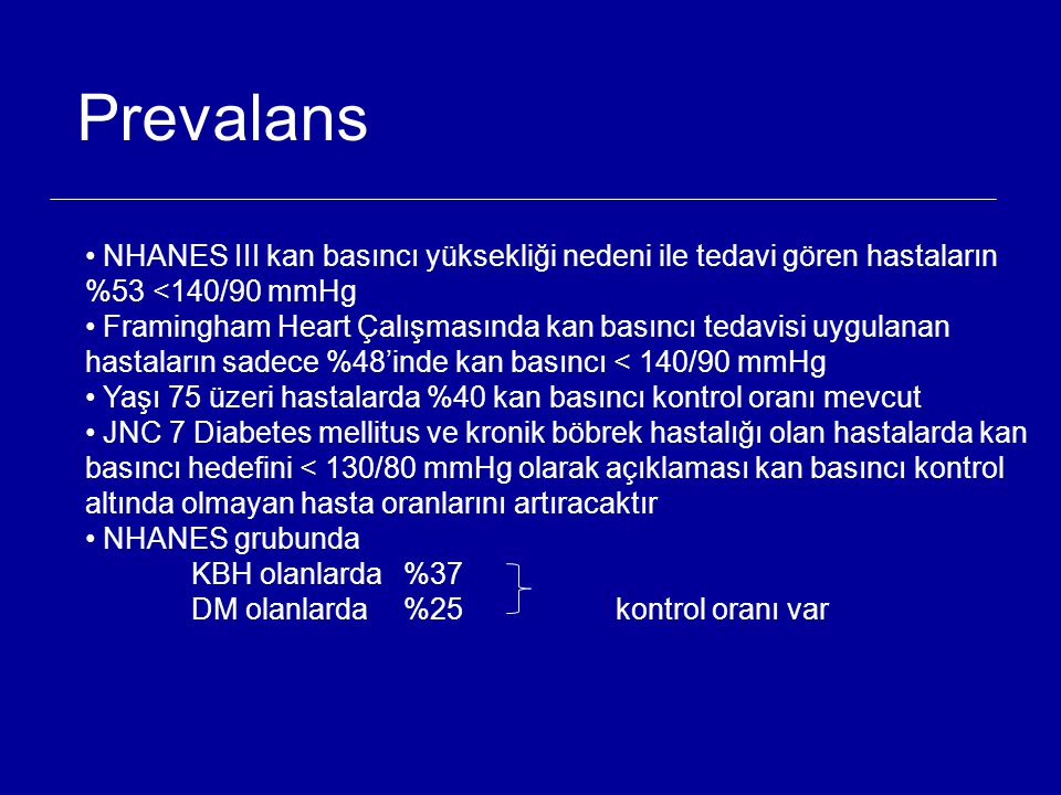 Prevalans NHANES III kan basıncı yüksekliği nedeni ile tedavi gören hastaların. %53 <140/90 mmHg.