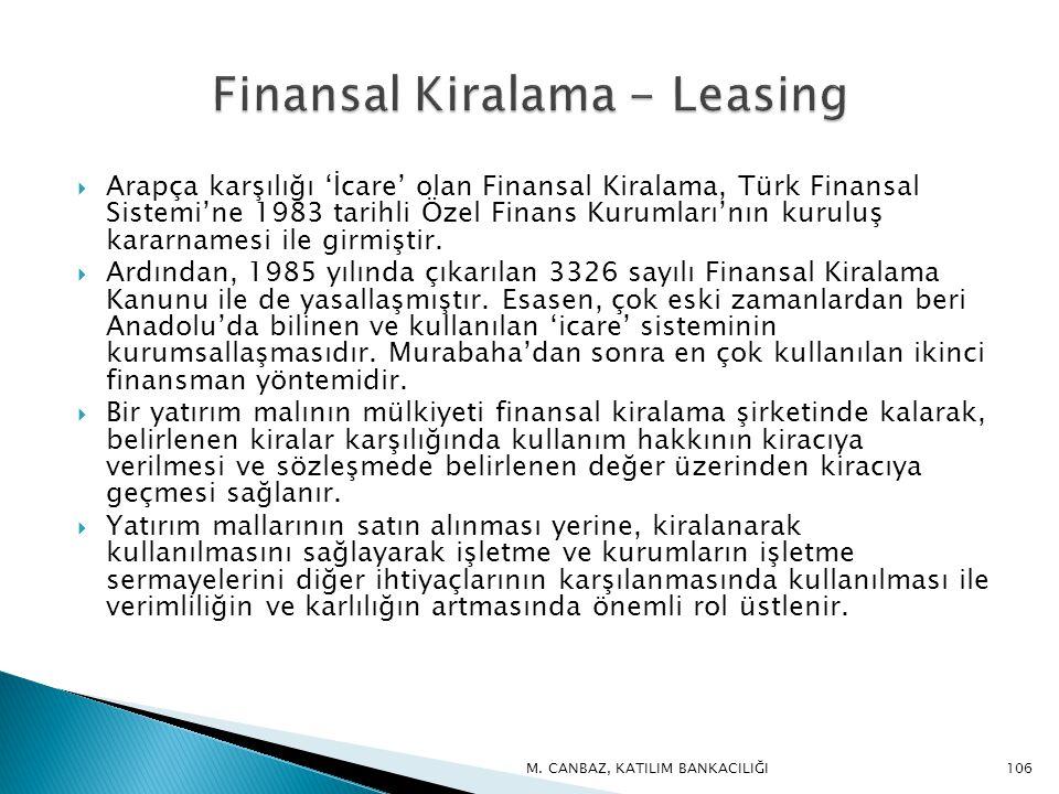 Finansal Kiralama - Leasing
