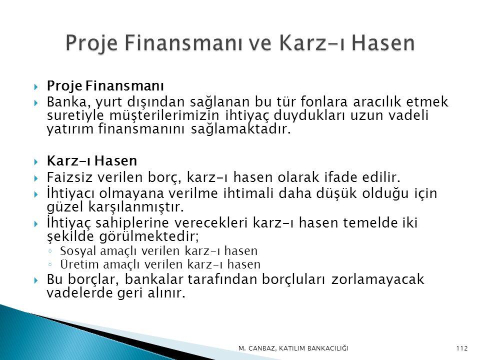 Proje Finansmanı ve Karz-ı Hasen