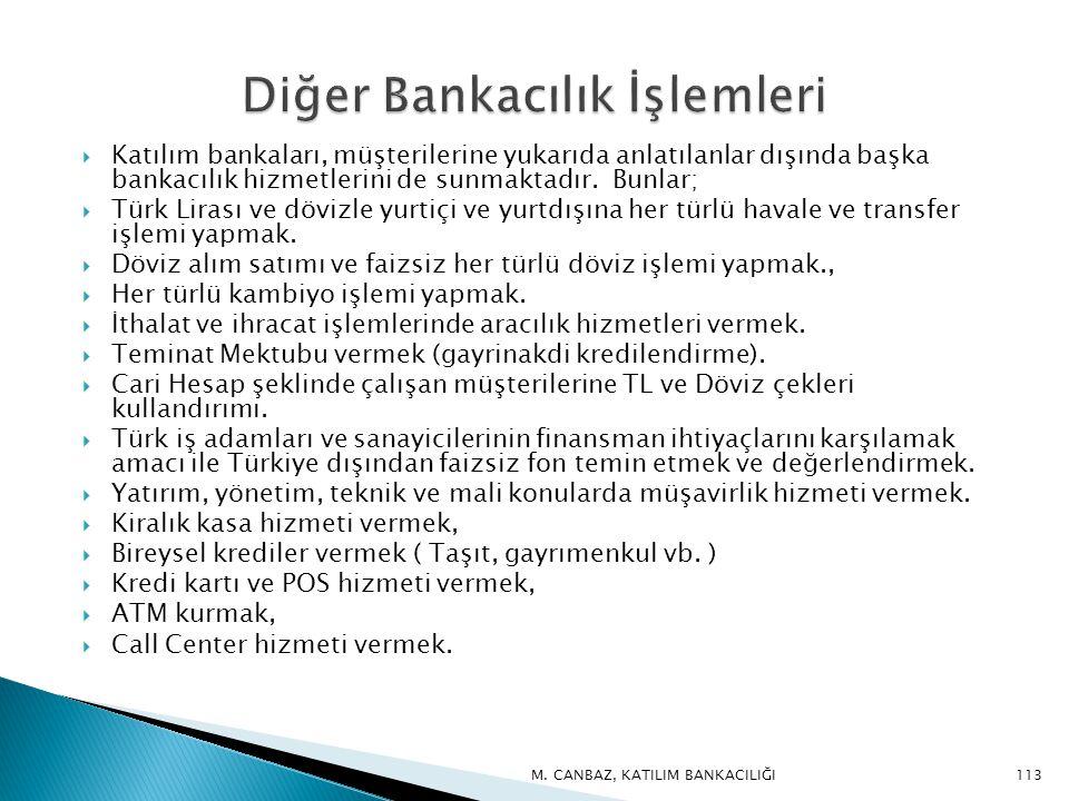 Diğer Bankacılık İşlemleri